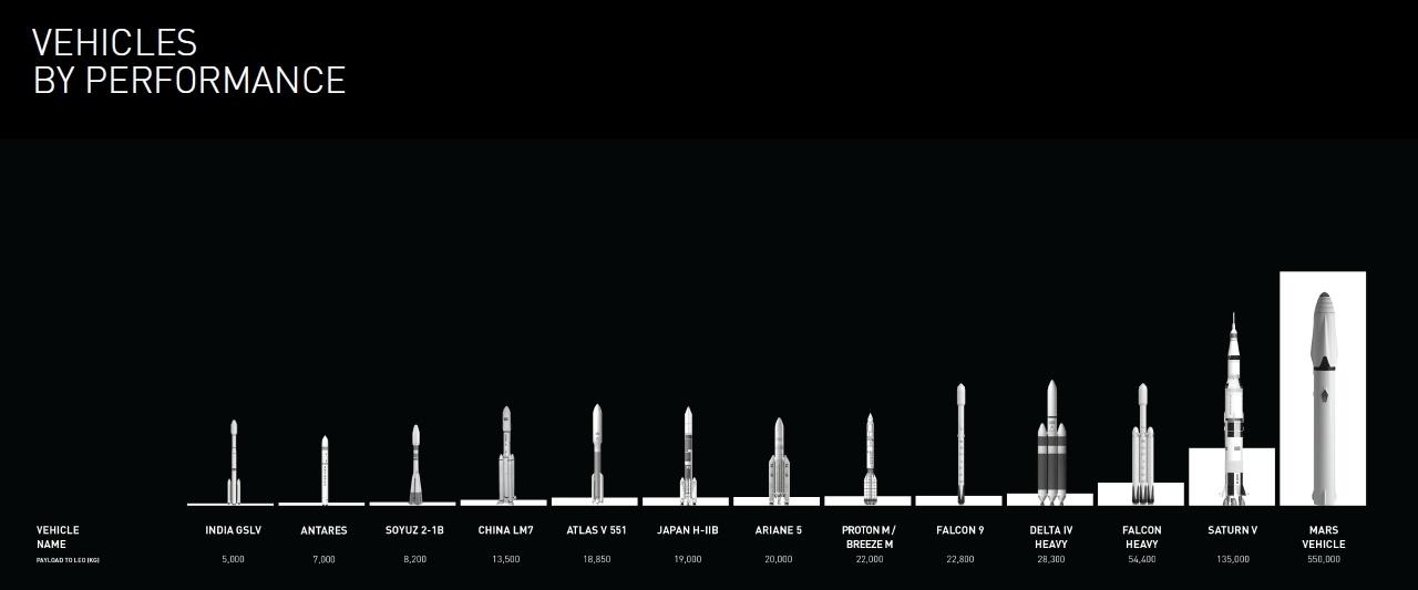 Как у Маска дизайнеры инженеров победили - 19