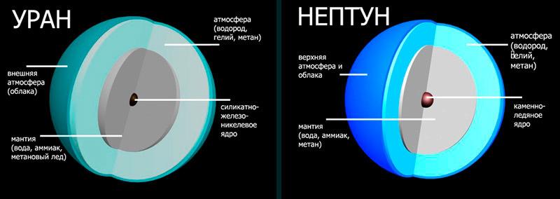 Магнитные щиты планет. О разнообразии источников магнитосфер в солнечной системе - 9