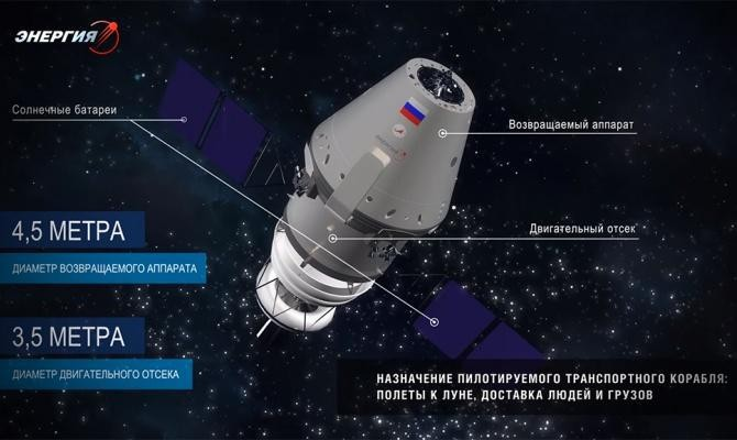 Космические жилища, ч. 2: как мы будем жить на Луне - 15