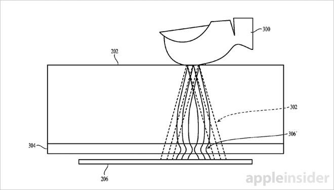 Apple запатентовала сканер отпечатков пальцев Touch ID, который располагается под стеклом