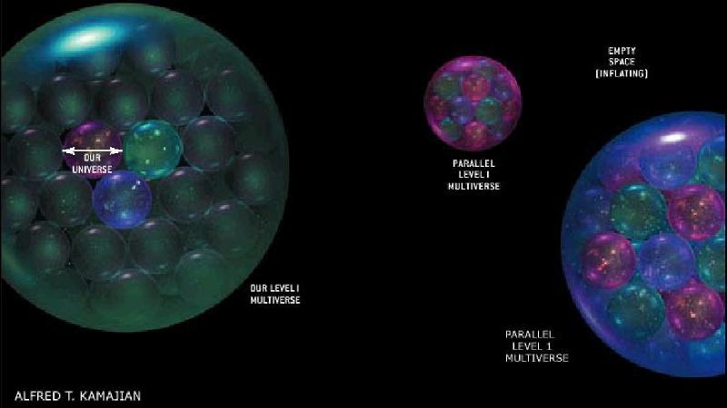 Спросите Итана №96: научна ли теория мультивселенной? - 1