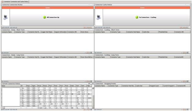 Доступность JSOC: показатели и измерение - 2
