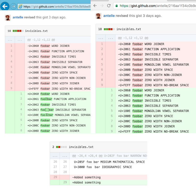 invisibles in github