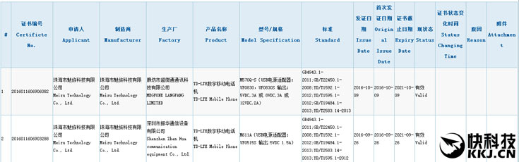 Основой смартфона Meizu Pro 6s служит SoC Helio P20
