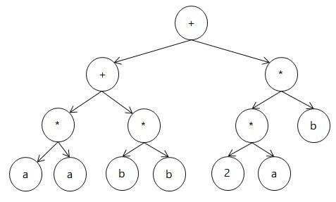 LINQ: Динамическое построение фильтров запросов - 1