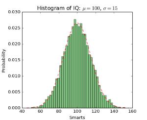 Python для математических вычислений - 4