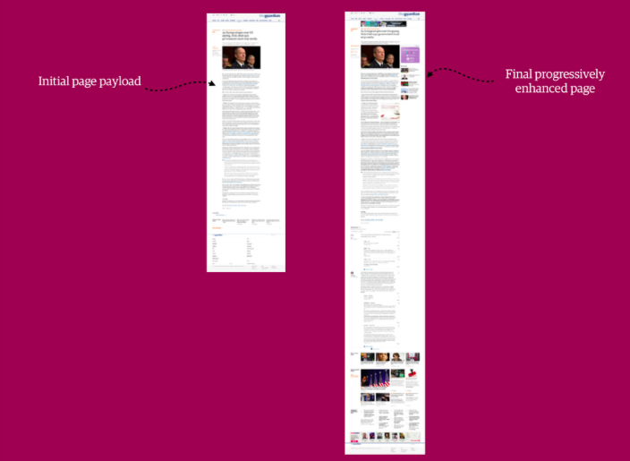 Кейс Guardian: свежие новости за 1 секунду - 6