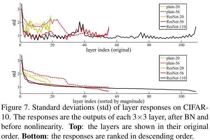 Обзор топологий глубоких сверточных нейронных сетей - 48