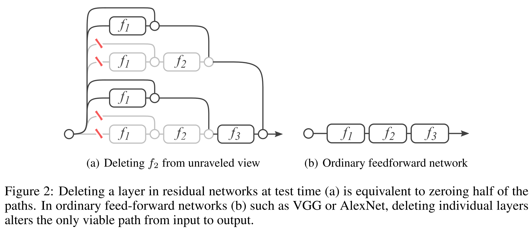 Обзор топологий глубоких сверточных нейронных сетей - 74