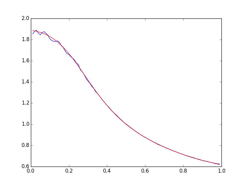 «Сферический трейдер в вакууме»: инструкция по применению - 106