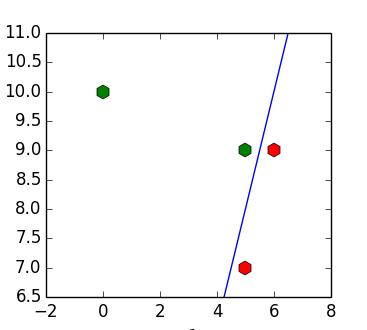 Зачем нужен алгоритм Хо-Кашьяпа? - 46