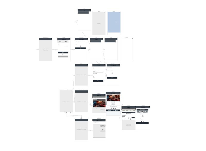 Xcode: наверное, лучший способ работы со сторибордами - 2