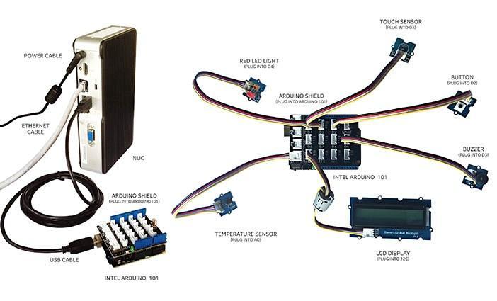 IoT-решение для транспорта: путь от идеи к производству - 5