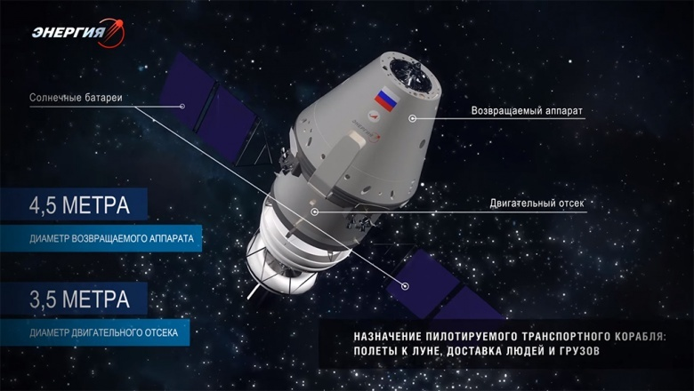 Многоразовые космические корабли - 16