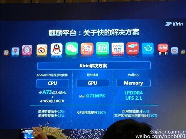 Представлена однокристальная система Huawei HiSilicon Kirin 960