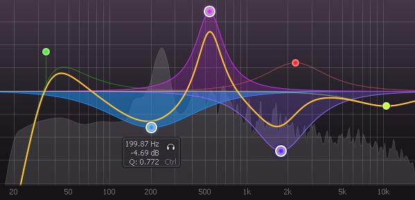 Программирование&Музыка: Частотный фильтр Баттервота. Часть 3 - 1