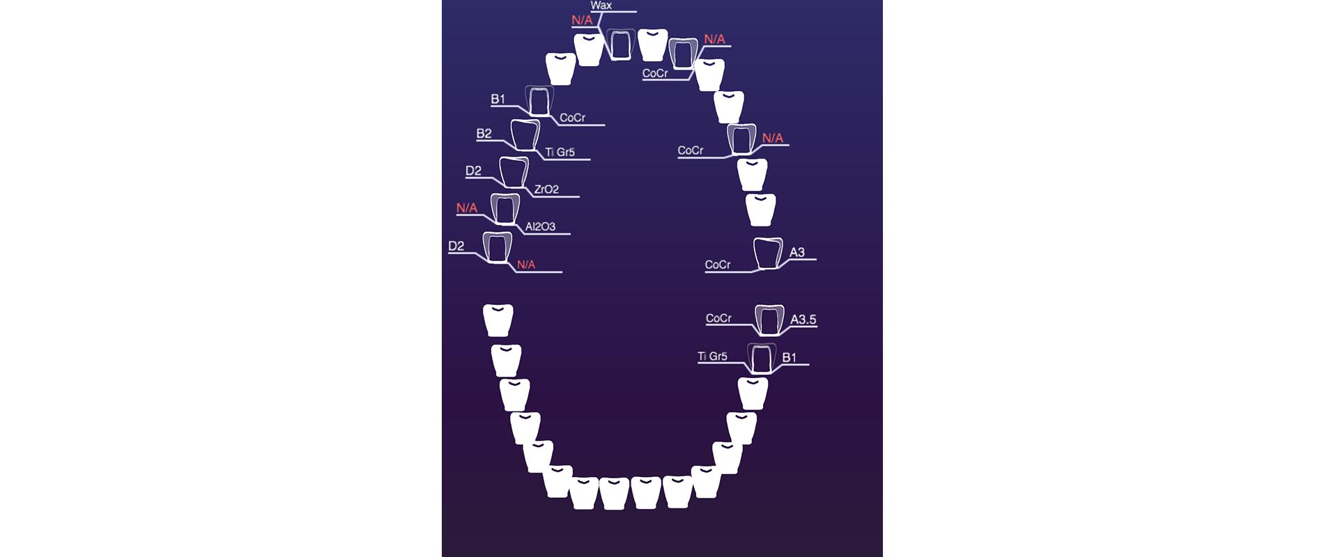 Погружение в технологию блокчейн: Экосистема цифровой стоматологии - 2