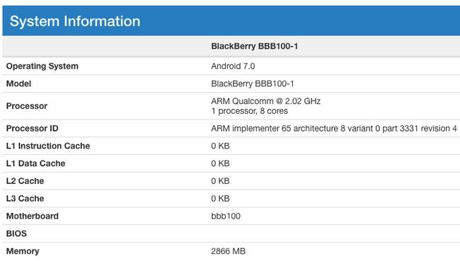 Смартфон BlackBerry Mercury замечен в базе данных Geekbench