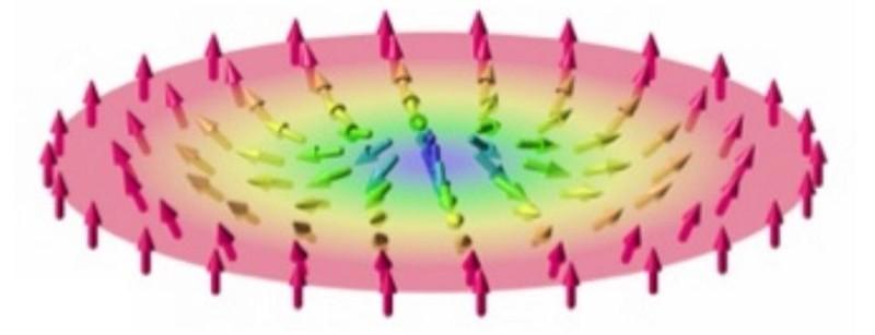 Вот это да: нобелевку вместо гравитационных волн дали за топологию - 4