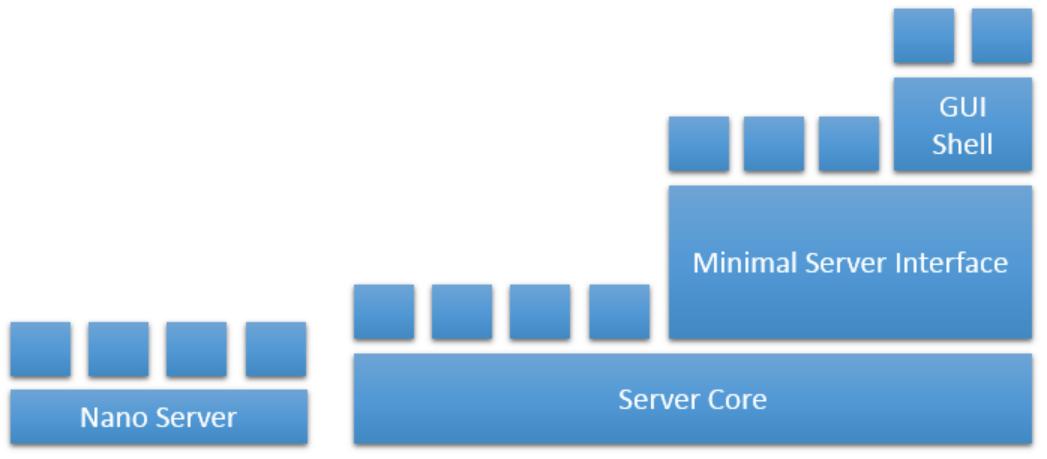 Windows Server 2016: облака – в массы - 11