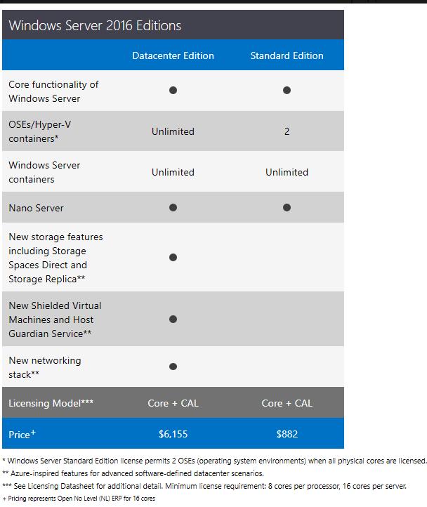 Windows Server 2016: облака – в массы - 17