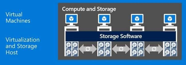 Windows Server 2016: облака – в массы - 8