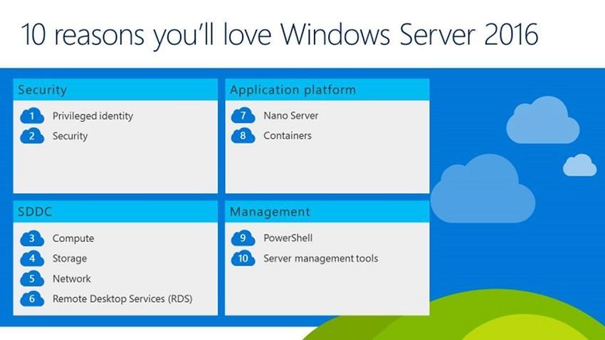 Windows Server 2016: облака – в массы - 1