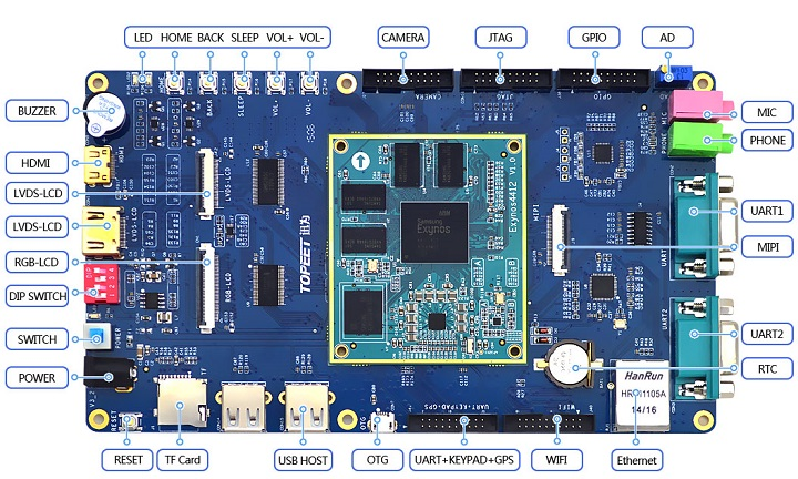 Плата iTOP-4412 получила расширенные возможности подключения и улучшенную поддержку