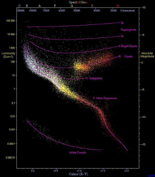 Спросите Итана №99: откуда нам известен возраст Вселенной? - 12