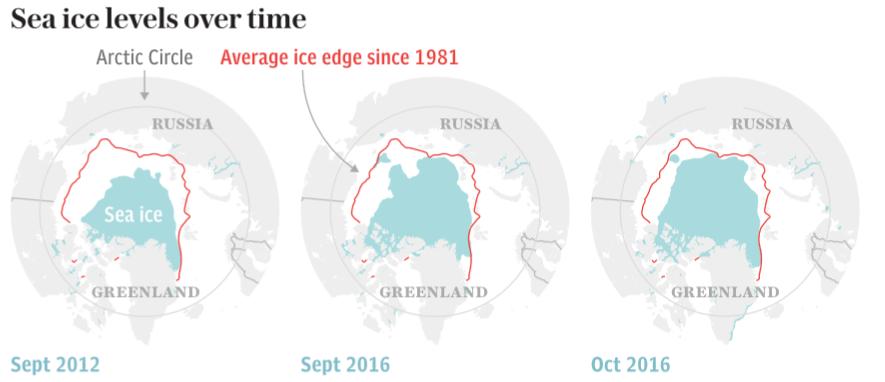 Эксперты предсказывали исчезновение арктического льда к сентябрю 2016 — и ошиблись - 2