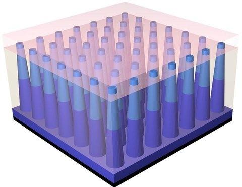КПД фотоэлементов с нанопроволокой подняли до 17,8% - 1