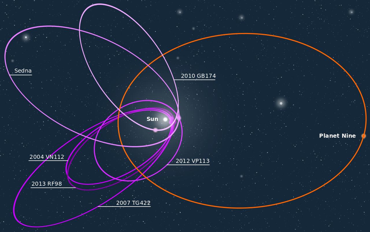 Наклон оси вращения Солнца может быть объяснен влиянием неоткрытой планеты Солнечной системы - 1