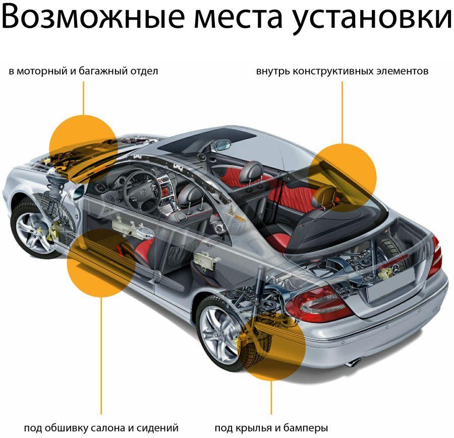 АвтоФон «D-Маяк» — последняя версия системы поиска угнанного автомобиля - 5