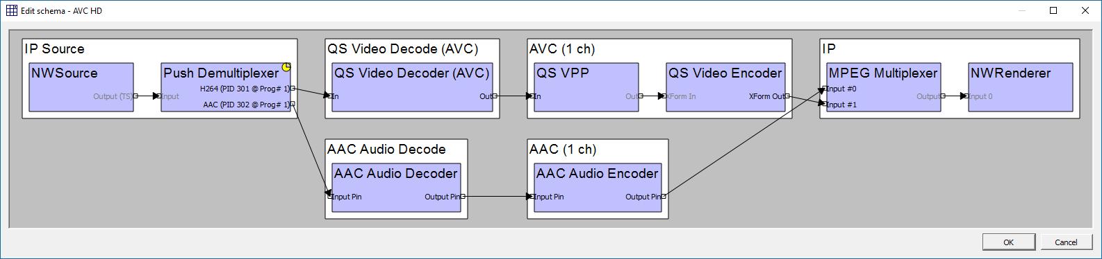 Просто, мощно, навсегда. Элекард CodecWorks 990 — программный лайв транскодер для AVC и HEVC - 5