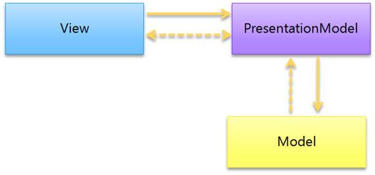 presentation_model_img