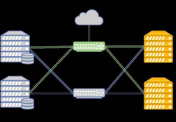 Обзор вариантов реализации отказоустойчивых кластеров. Высокая и непрерывная доступность - 3
