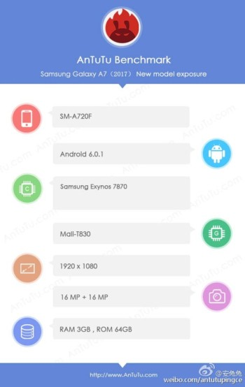 Смартфон Samsung Galaxy A7 (2017) оснащен SoC Exynos 7870