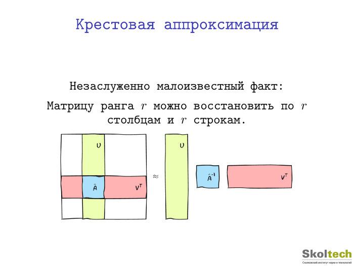 Тензорные разложения и их применения. Лекция в Яндексе - 12