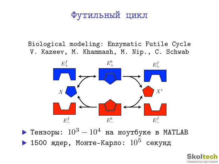 Тензорные разложения и их применения. Лекция в Яндексе - 14