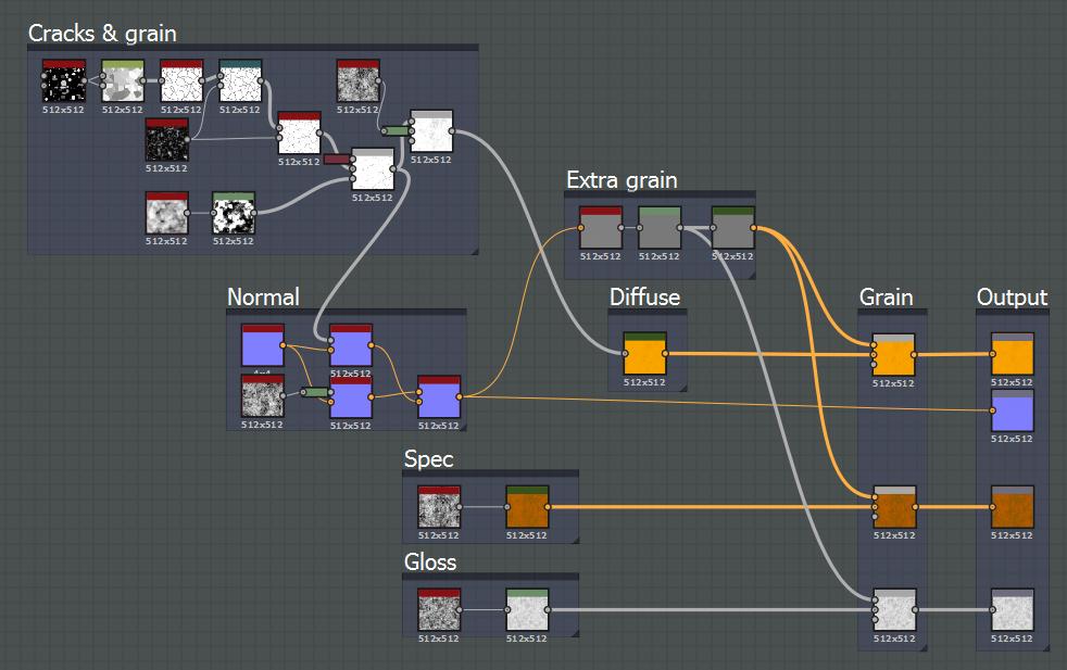 Создание материалов для Unity в Substance Designer - 3