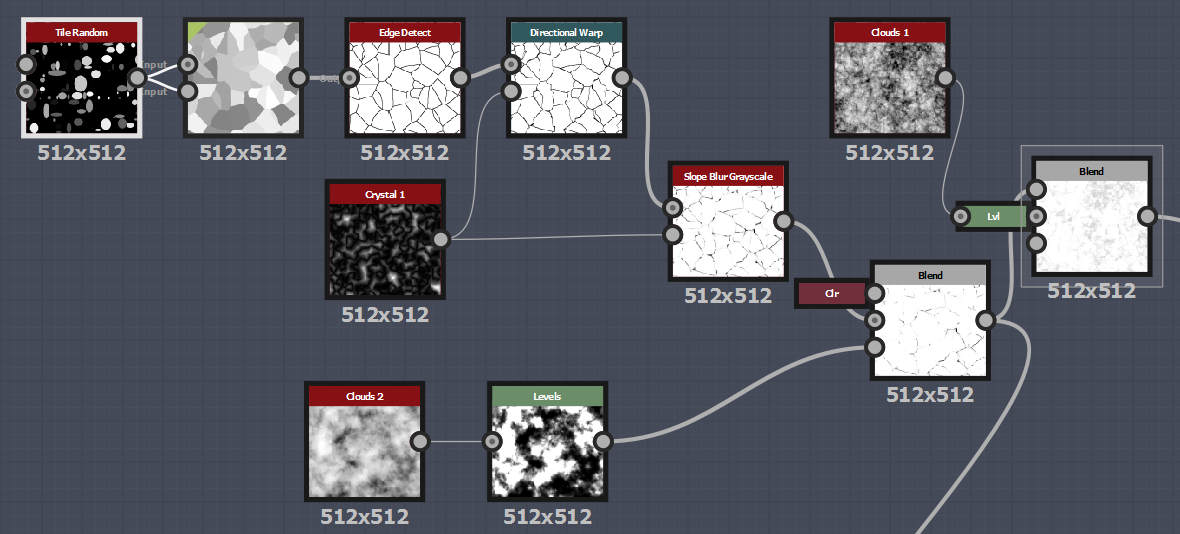 Создание материалов для Unity в Substance Designer - 4