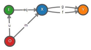 Теория категорий на JavaScript. Часть 1. Категория множеств - 29