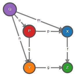 Теория категорий на JavaScript. Часть 1. Категория множеств - 35
