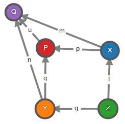 Теория категорий на JavaScript. Часть 1. Категория множеств - 38
