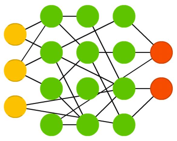 [ В закладки ] Зоопарк архитектур нейронных сетей. Часть 2 - 10