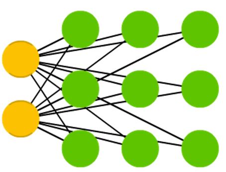 [ В закладки ] Зоопарк архитектур нейронных сетей. Часть 2 - 13