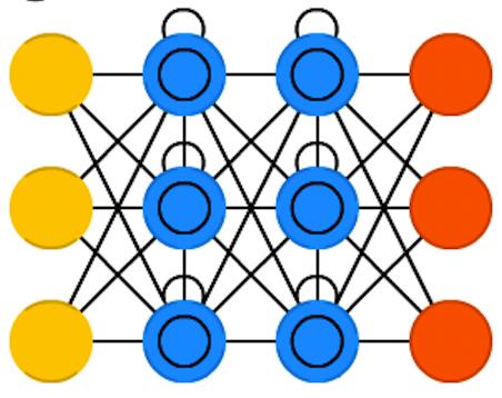[ В закладки ] Зоопарк архитектур нейронных сетей. Часть 2 - 5