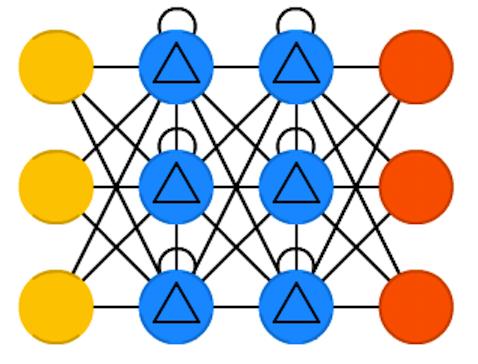 [ В закладки ] Зоопарк архитектур нейронных сетей. Часть 2 - 6