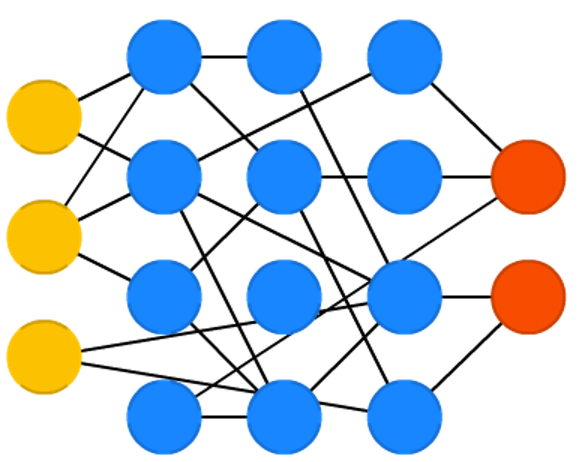 [ В закладки ] Зоопарк архитектур нейронных сетей. Часть 2 - 9
