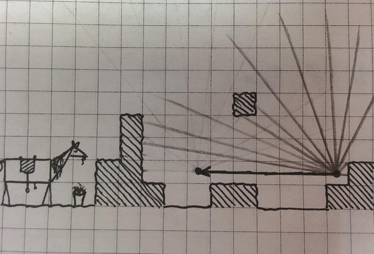 2D магия в деталях. Часть третья. Глобальное освещение - 8